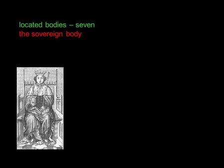 Located bodies – seven the sovereign body. feudal monarchy and after.
