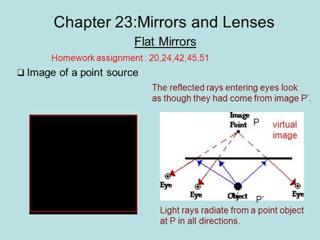 Chapter 23:Mirrors and Lenses Flat Mirrors Homework assignment : 20,24,42,45,51  Image of a point source P P' The reflected rays entering eyes look as.