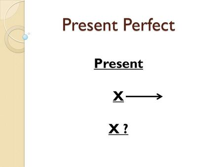 Present Perfect Present X X ?. Language Objective: We will write complete sentences in the present perfect verb tense in three forms: declarative, negative.