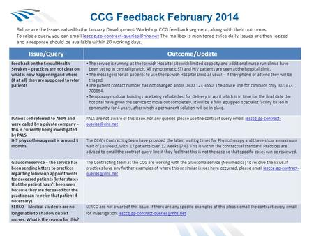CCG Feedback February 2014 Issue/QueryOutcome/Update Feedback on the Sexual Health Services – practices are not clear on what is now happening and where.