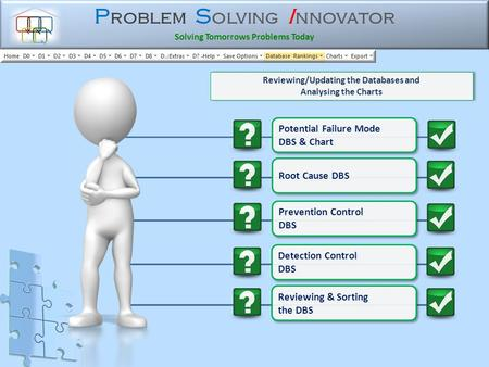 P roblem S olving I nnovator Solving Tomorrows Problems Today Potential Failure Mode DBS & Chart Root Cause DBS Reviewing/Updating the Databases and Analysing.