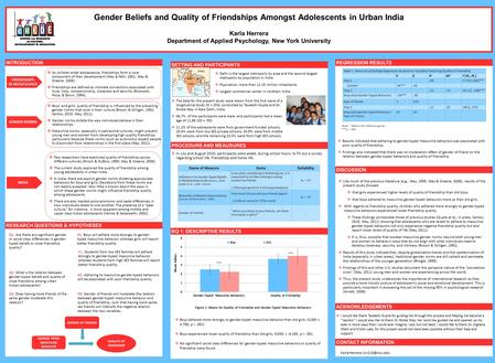 Gender Beliefs and Quality of Friendships Amongst Adolescents in Urban India Karla Herrera Department of Applied Psychology, New York University INTRODUCTION.