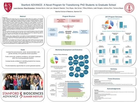 –– ç ç ç ç ç ç ç ç ç ç ç ç ç ç Stanford ADVANCE: A Novel Program for Transitioning PhD Students to Graduate School Laura Sanman, Rhea Richardson, Vanessa.