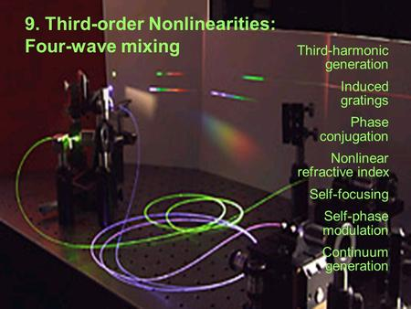 9. Third-order Nonlinearities: Four-wave mixing Third-harmonic generation Induced gratings Phase conjugation Nonlinear refractive index Self-focusing Self-phase.