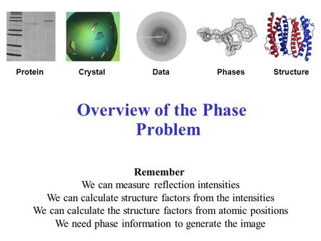 Overview of the Phase Problem