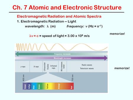 Ch. 7 Atomic and Electronic Structure Electromagnetic Radiation and Atomic Spectra 1. Electromagnetic Radiation -- Light wavelength: (m) frequency:  (Hz.