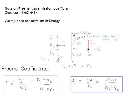 Note on Fresnel transmission coefficient: Consider n1>n2  t>1 We still have conservation of Energy! Fresnel Coefficients:
