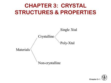 Chapter 3-1 CHAPTER 3: CRYSTAL STRUCTURES & PROPERTIES Single Xtal Crystalline Poly-Xtal Materials Non-crystalline.