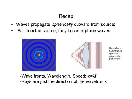 Recap Waves propagate spherically outward from source: Far from the source, they become plane waves -Wave fronts, Wavelength, Speed: c=λf -Rays are just.