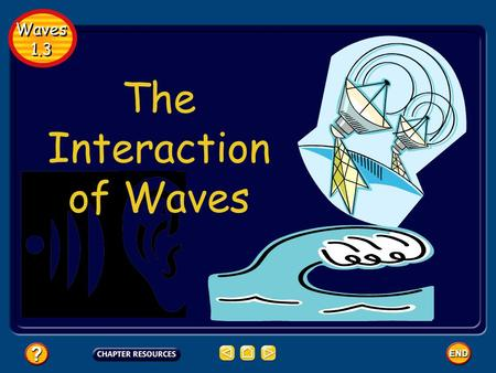 Waves 1.3 The Interaction of Waves Reflection Reflection occurs when a wave strikes an object and bounces off of it. All types of waves  including sound,