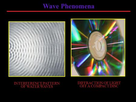 Wave Phenomena INTERFERENCE PATTERN OF WATER WAVES DIFFRACTION OF LIGHT OFF A COMPACT DISC.
