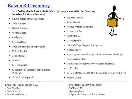 Kaizen Kit Inventory Other items to have on-hand: VCR and TV Speakerphone Laptop for Sametime Presentation Each facility should have a plastic bin large.