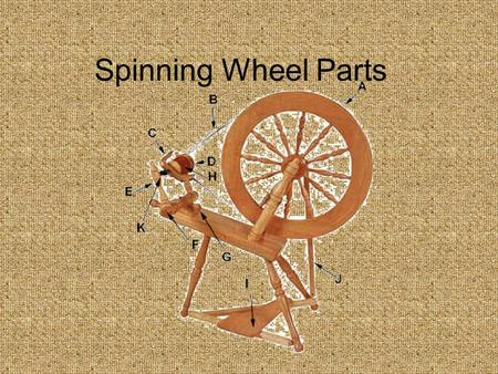 Spinning Wheel Parts. A. Fly Wheel The wheel that rotates when treadling and causes the other various parts to operate.