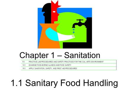 Chapter 1 – Sanitation 1.1 Sanitary Food Handling 9.0 PRACTICE LAB PROCEDURES AND SAFETY PRACTICES FOR THE CUL. ARTS ENVIRONMENT 12.0 EXAMINE FOOD-BORNE.
