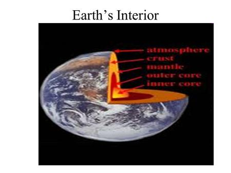 Earth's Interior. Today's Journey Understanding the parts of the Earth so we can understand how certain geologic features are made. Draw what you know.