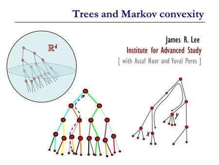 Trees and Markov convexity James R. Lee Institute for Advanced Study [ with Assaf Naor and Yuval Peres ] RdRd x y.