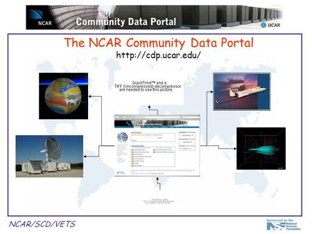 NCAR/SCD/VETS The NCAR Community Data Portal
