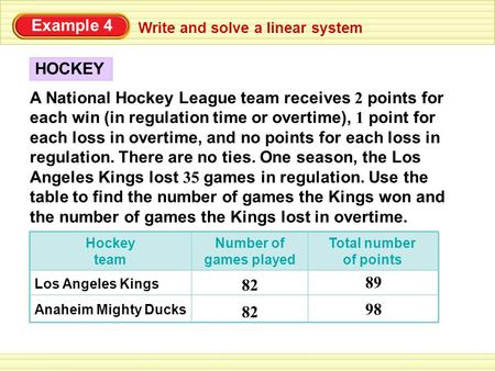 Example 4 A National Hockey League team receives 2 points for each win (in regulation time or overtime), 1 point for each loss in overtime, and no points.