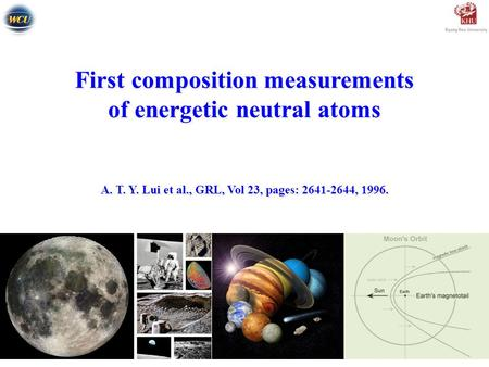 First composition measurements of energetic neutral atoms A. T. Y. Lui et al., GRL, Vol 23, pages: 2641-2644, 1996.