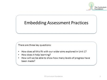 © Curriculum Foundation1 Embedding Assessment Practices There are three key questions: How does all this fit with our wider aims explored in Unit 1? How.