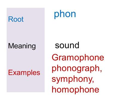 Root Meaning Examples phon Gramophone phonograph, symphony, homophone sound.