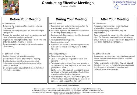 Conducting Effective Meetings Before Your MeetingDuring Your MeetingAfter Your Meeting The chair should: Determine the objectives of the meeting – why.