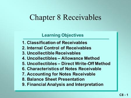 C8 - 1 Learning Objectives 1.Classification of Receivables 2.Internal Control of Receivables 3.Uncollectible Receivables 4.Uncollectibles – Allowance Method.