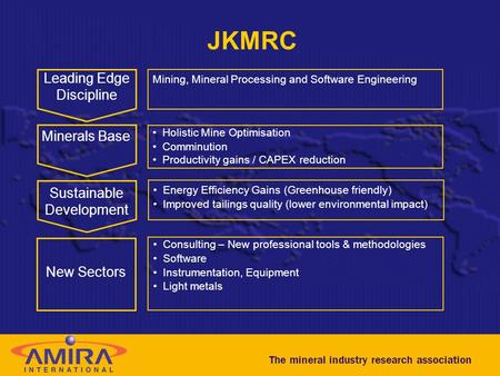 The mineral industry research association JKMRC Leading Edge Discipline Sustainable Development Minerals Base Mining, Mineral Processing and Software Engineering.