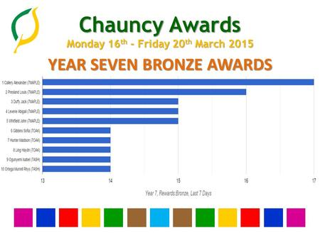 Chauncy Awards Monday 16 th - Friday 20 th March 2015 YEAR SEVEN BRONZE AWARDS.