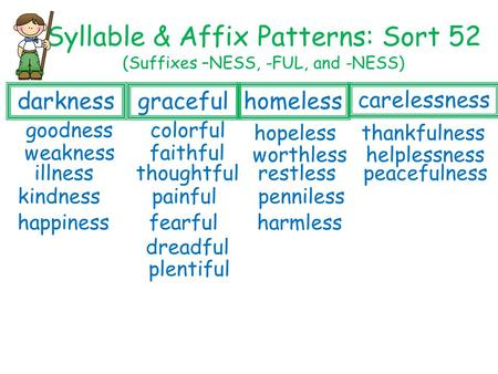 Syllable & Affix Patterns: Sort 52 (Suffixes –NESS, -FUL, and -NESS) penniless goodness darknesshomeless restless plentiful weakness painful thankfulness.