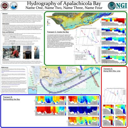 Transect C   Transect B Transect A  East Bay + Apalachicola R. New River Transect A: Along NGI Obs. Line Transect B: Surrounding the Bay Transect C: