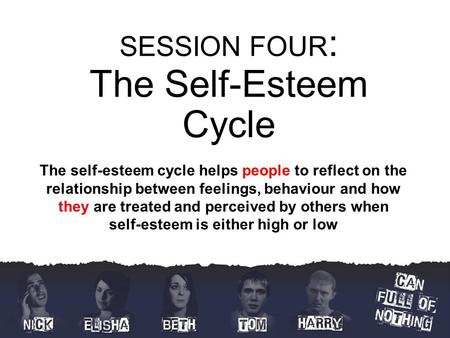 SESSION FOUR : The Self-Esteem Cycle The self-esteem cycle helps people to reflect on the relationship between feelings, behaviour and how they are treated.