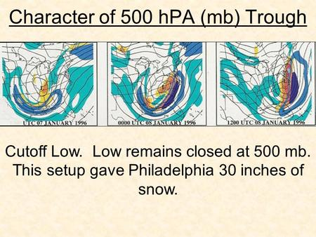 Character of 500 hPA (mb) Trough Cutoff Low. Low remains closed at 500 mb. This setup gave Philadelphia 30 inches of snow.