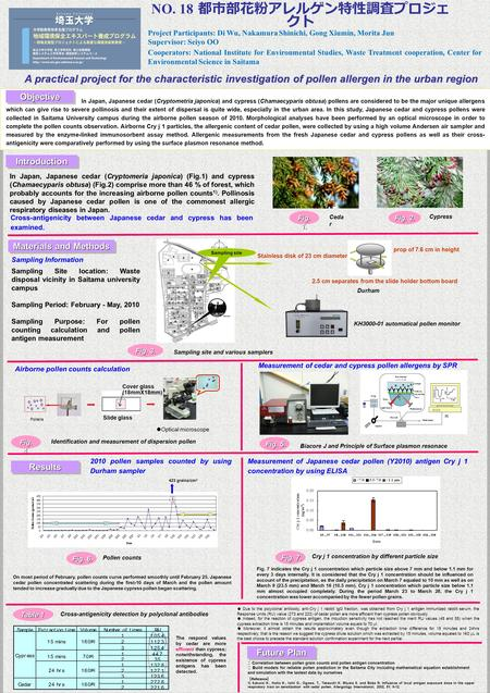 ResultsResults NO. 18 都市部花粉アレルゲン特性調査プロジェ クト A practical project for the characteristic investigation of pollen allergen in the urban region Project Participants: