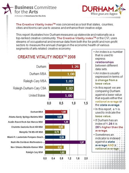 The Creative Vitality Index TM was conceived as a tool that states, counties, cities and towns can use to assess and enhance their creative edge. This.