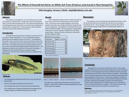 The Effects of Emerald Ash Borer on White Ash Trees (Fraxinus americana) in New Hampshire. Elliot Doughty, Forestry, COLSA. This.