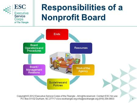 EndsResources Work of the Agency Guidelines and Policies Board / Management Relations Board Operations and Procedures Responsibilities of a Nonprofit Board.