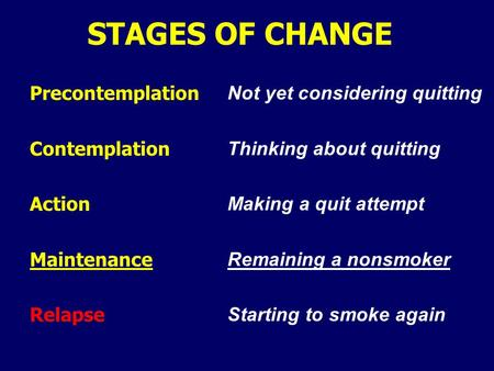 STAGES OF CHANGE Precontemplation Contemplation Action Maintenance Relapse Not yet considering quitting Thinking about quitting Making a quit attempt Remaining.