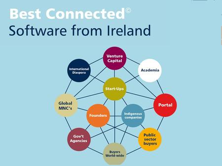 10.00 - 10.30Welcome - Tea and Coffee 10.30 – 11.00EI Strategy Overview Jim Cuddy, Dept Manageer, Software Division Enterprise Ireland, 11.00 – 11.30.