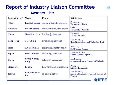Report of Industry Liaison Committee 1/5 Member List: Delegation ofName Affiliation (Chair)Isao Professor, University.
