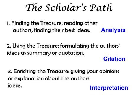 The Scholar's Path 1. Finding the Treasure: reading other authors, finding their best ideas. 2. Using the Treasure: formulating the authors' ideas as summary.