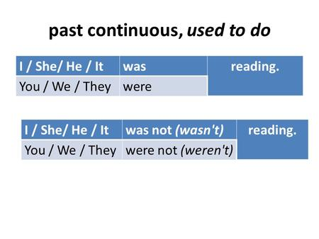 Past continuous, used to do I / She/ He / Itwasreading. You / We / Theywere I / She/ He / Itwas not (wasn't)reading. You / We / Theywere not (weren't)