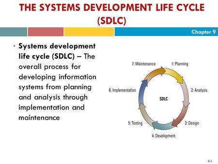 Chapter 9 9-1 THE SYSTEMS DEVELOPMENT LIFE CYCLE (SDLC) Systems development life cycle (SDLC) – The overall process for developing information systems.