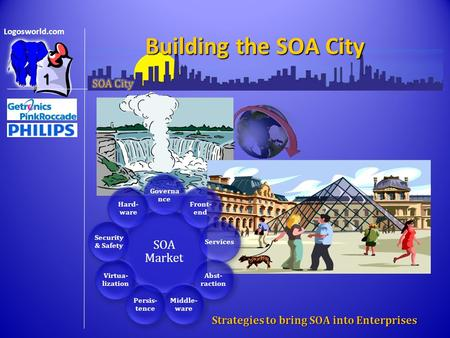 Logosworld.com Building the SOA City 1 Strategies to bring SOA into Enterprises.