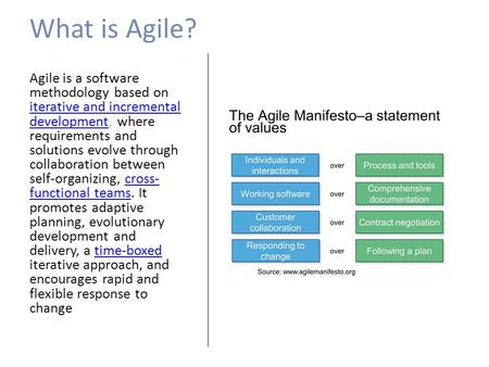 What is Agile? Agile is a software methodology based on iterative and incremental development, where requirements and solutions evolve through collaboration.