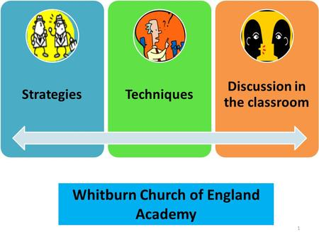 1 StrategiesTechniques Discussion in the classroom Whitburn Church of England Academy.