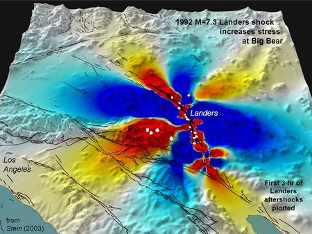 1992 M=7.3 Landers shock increases stress at Big Bear Los Angeles Big Bear Landers First 3 hr of Landers aftershocks plotted from Stein (2003)