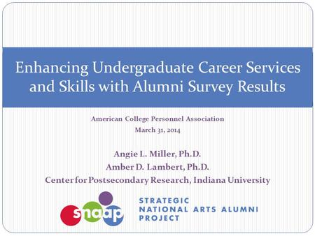 American College Personnel Association March 31, 2014 Angie L. Miller, Ph.D. Amber D. Lambert, Ph.D. Center for Postsecondary Research, Indiana University.