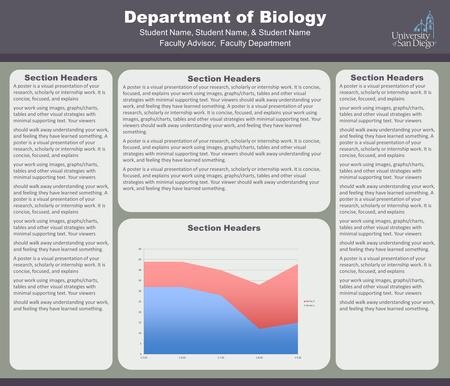 Department of Biology Student Name, Student Name, & Student Name Faculty Advisor, Faculty Department Section Headers A poster is a visual presentation.
