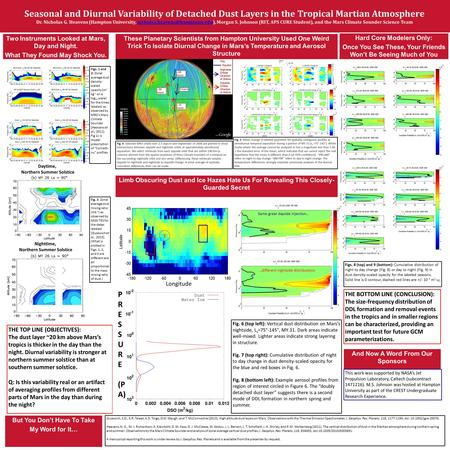 Seasonal and Diurnal Variability of Detached Dust Layers in the Tropical Martian Atmosphere Dr. Nicholas G. Heavens (Hampton University,